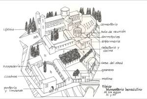 monasterio romanico[1]